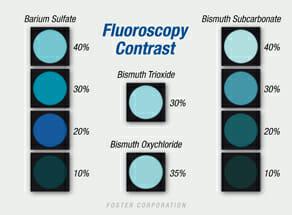 Radiopacity Comparison Chart